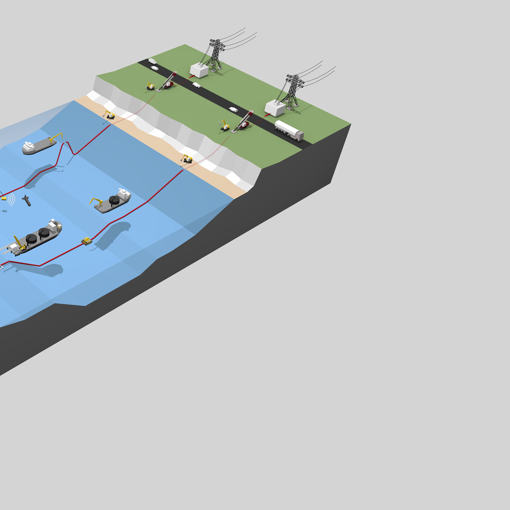 Infographic offshore with cable laying vessels