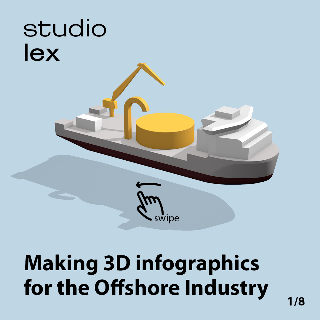 Making 3D infographics for the offshore Industry