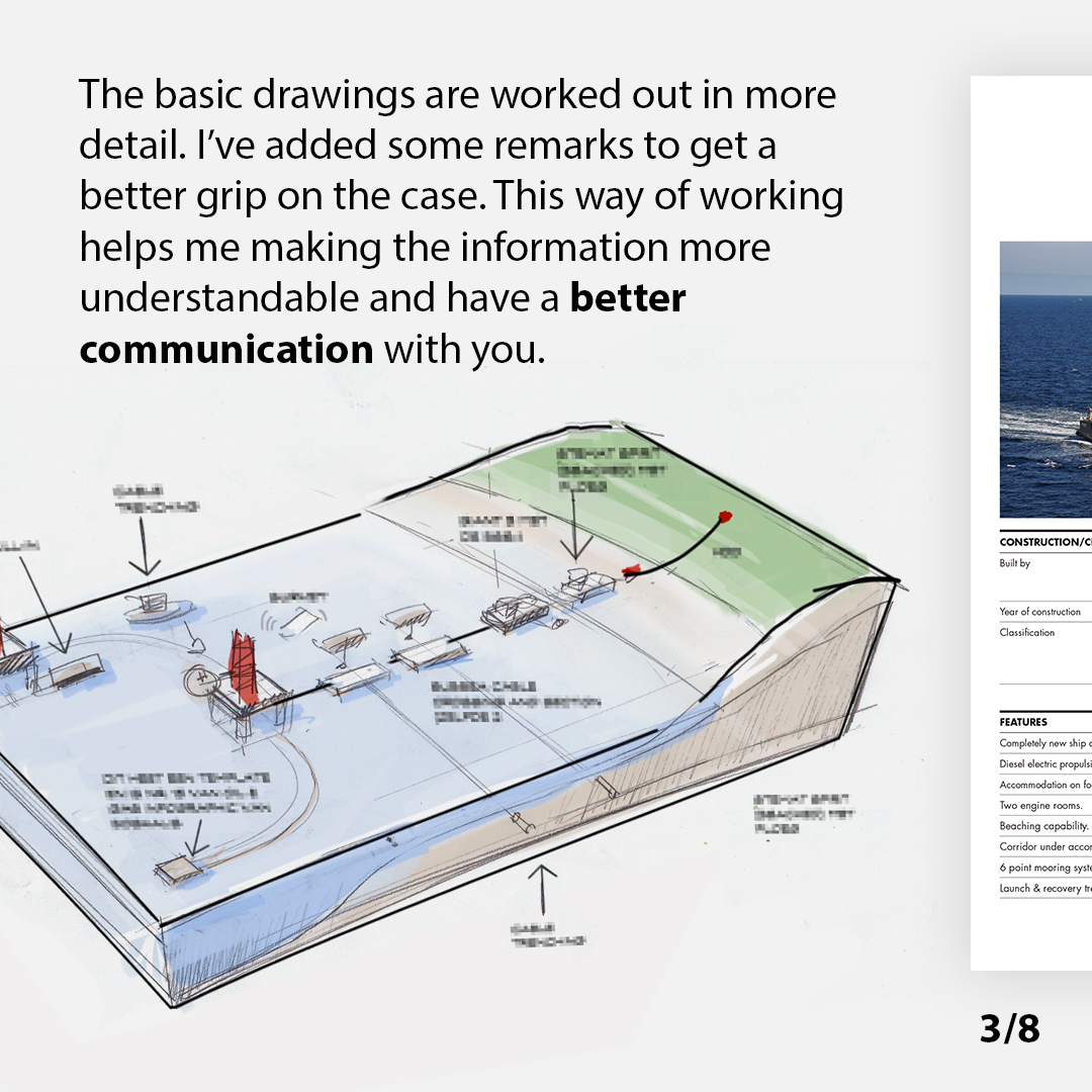 Sketiching the layout of an infographic