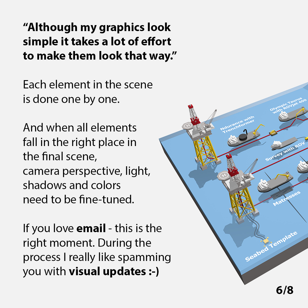 How it works - infographics for the oil and gas industry