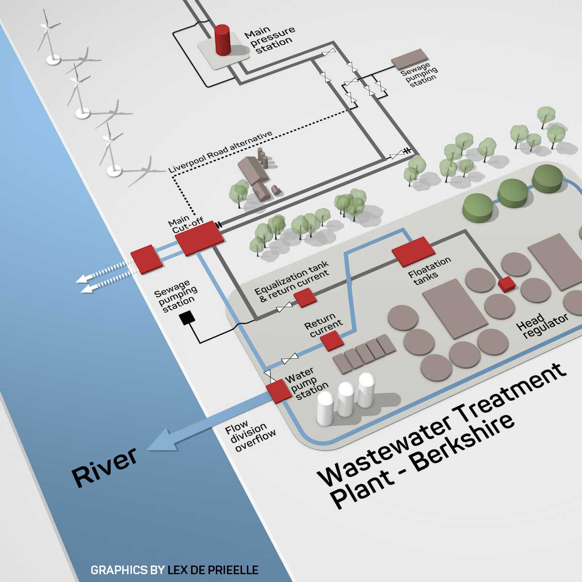 Wastewater Treatment Infographic map