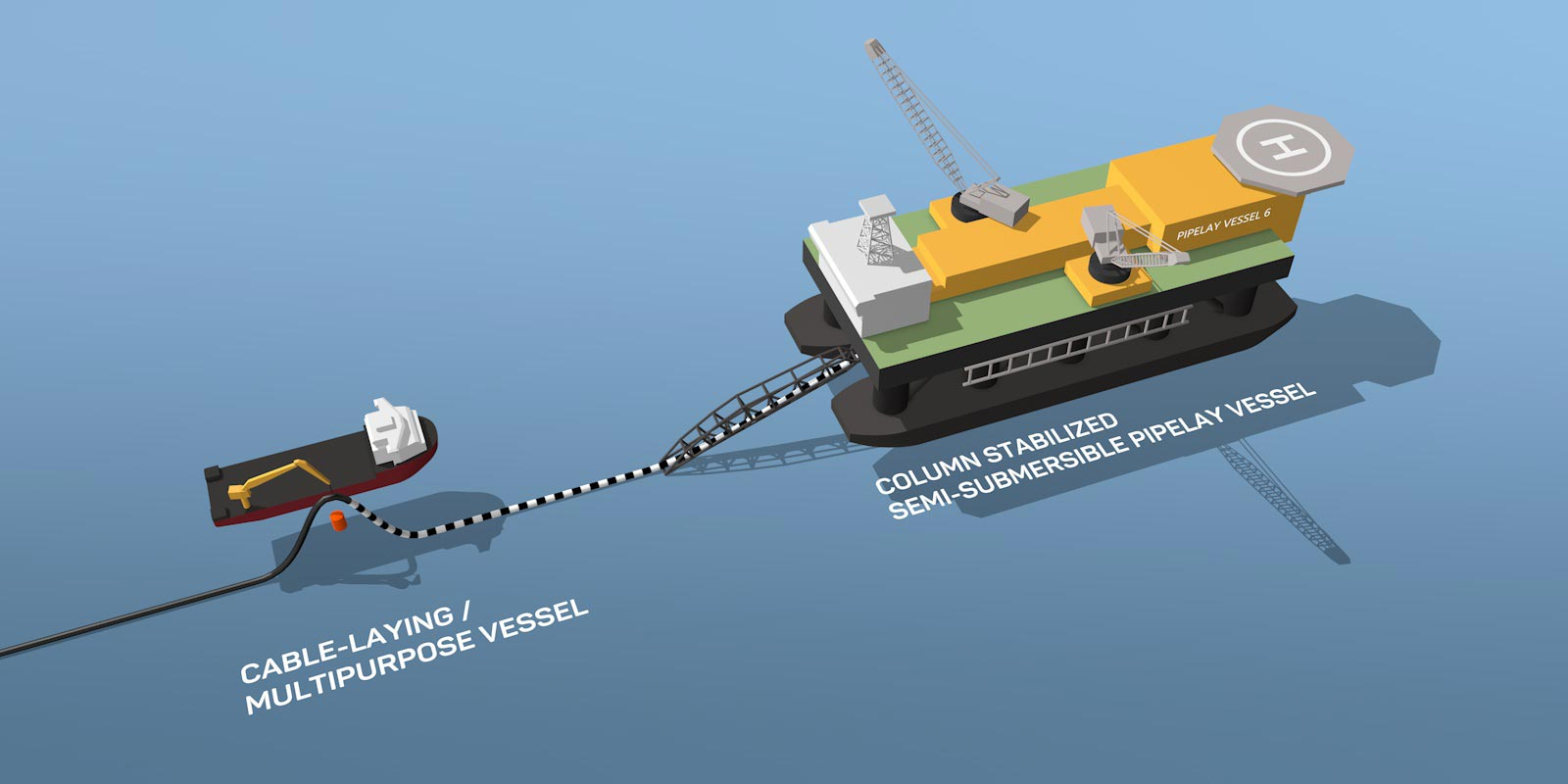 Multi purpose cable laying vessel and a semi-submersible pipelay vessel Castoro sei